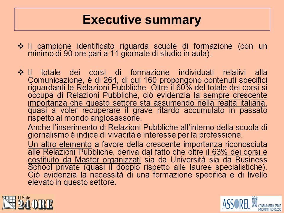 Executive summary Il campione identificato riguarda scuole di formazione (con un minimo di 90 ore pari a 11 giornate di studio in aula).