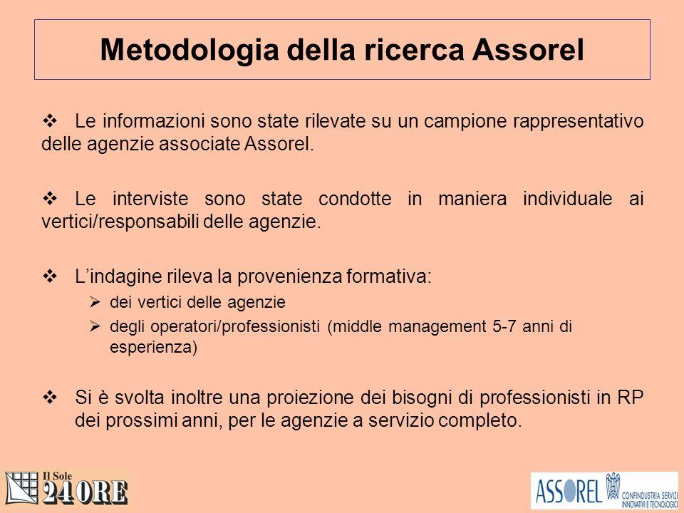 Metodologia della ricerca Assorel Le informazioni sono state rilevate su un campione rappresentativo delle agenzie associate Assorel.