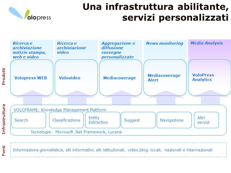 8 Una infrastruttura abilitante, servizi personalizzati News monitoringAggregazione e diffusione rassegne personalizzate Ricerca e archiviazione video