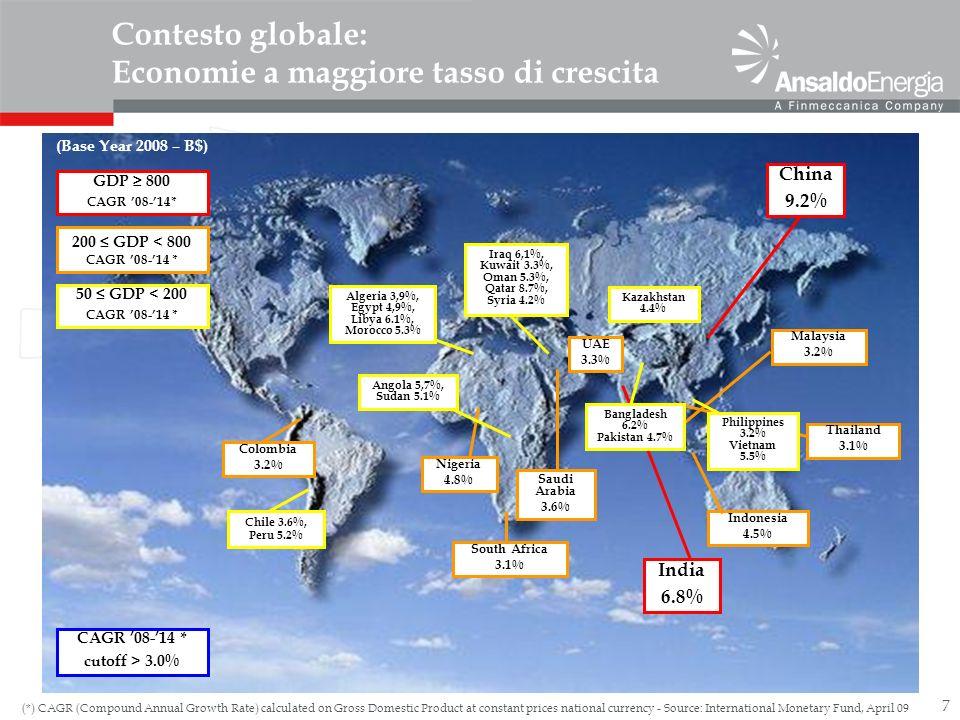 8 Aree con piani di sviluppo rilevanti in energie verdi N° dimpianti nucleari in costruzione/ in autorizzazione (World Nuclear Ass.