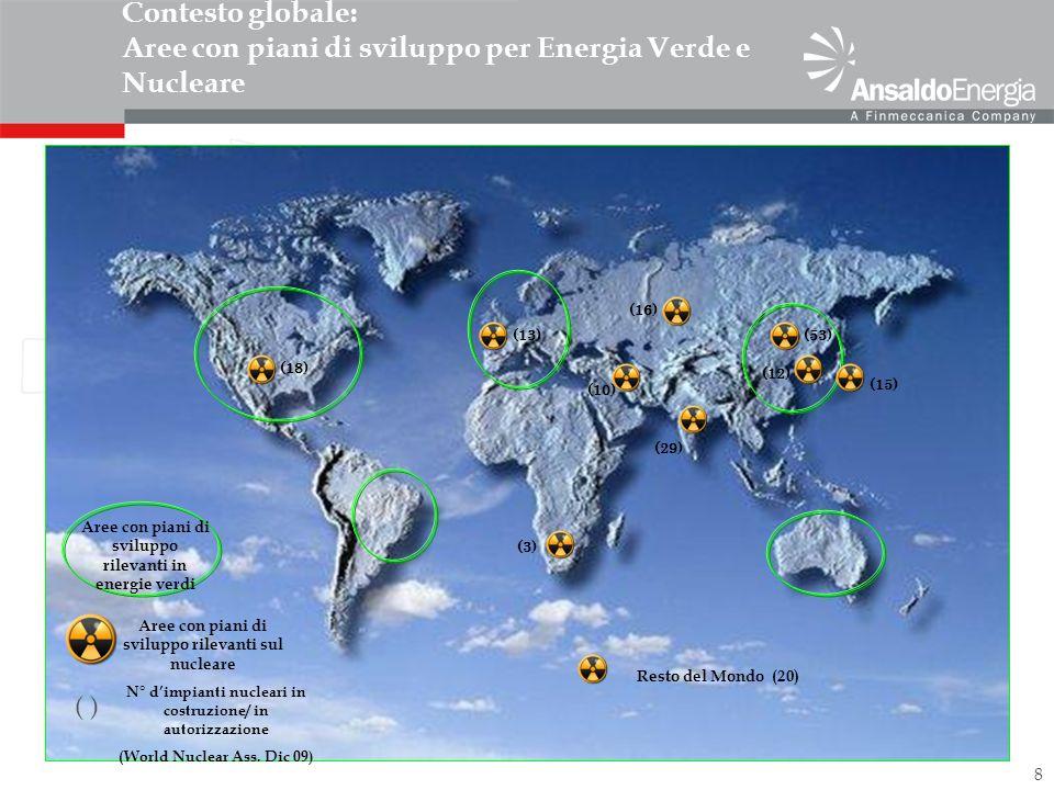 8 Aree con piani di sviluppo rilevanti in energie verdi N° dimpianti nucleari in costruzione/ in autorizzazione (World Nuclear Ass. Dic 09) (18) (13)