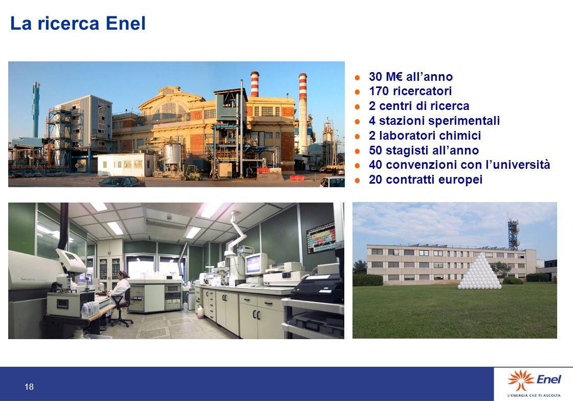 18 La ricerca Enel 30 M allanno 170 ricercatori 2 centri di ricerca 4 stazioni sperimentali 2 laboratori chimici 50 stagisti allanno 40 convenzioni con luniversità 20 contratti europei