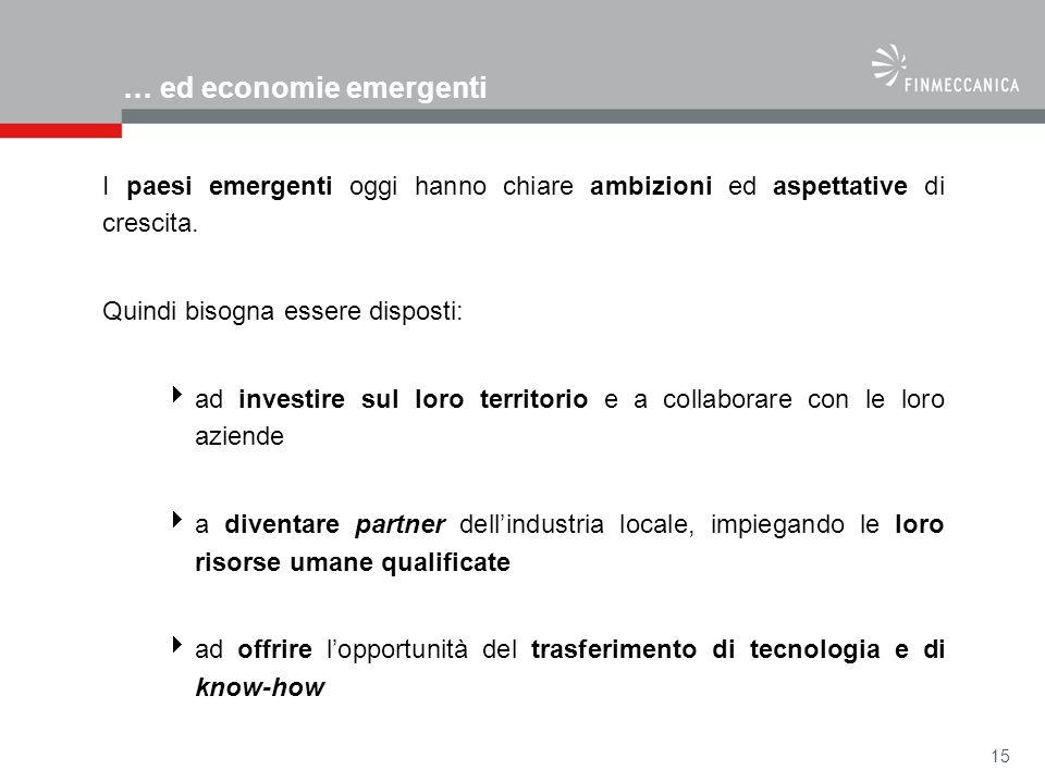 15 … ed economie emergenti I paesi emergenti oggi hanno chiare ambizioni ed aspettative di crescita. Quindi bisogna essere disposti: ad investire sul
