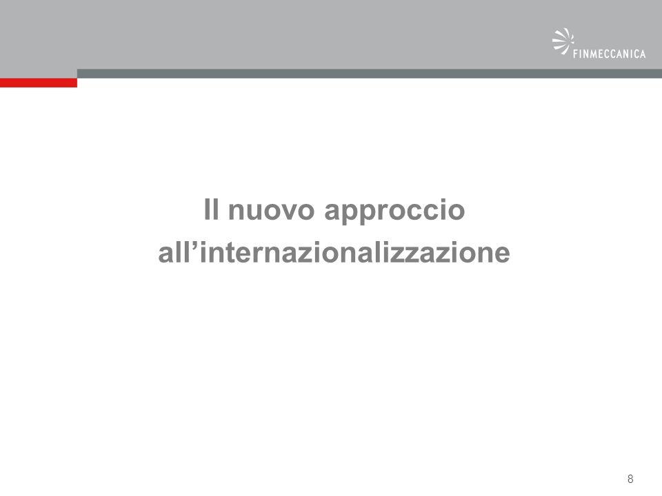 29 RESTO DEL MONDO ITALIA GRAN BRETAGNA RESTO DEUROPA AMERICA DEL NORD 2004 2005 Ordini per area geografica 10.5 mld 15.4 mld Finmeccanica nel mondo 2005 2006 13.8 mld margine 16.4% margine 19.3%