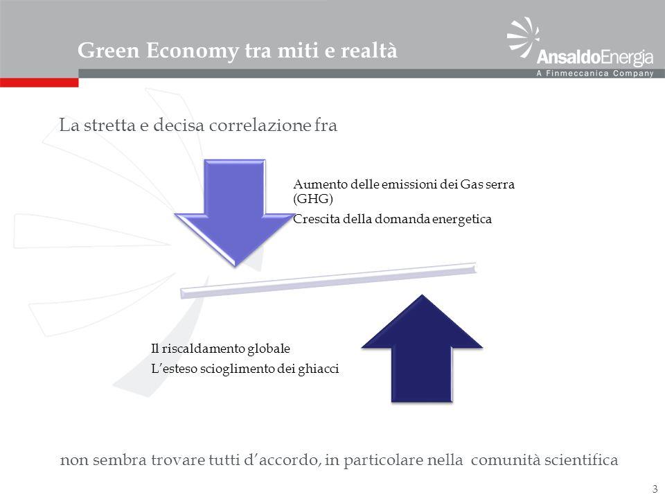 3 Green Economy tra miti e realtà La stretta e decisa correlazione fra Aumento delle emissioni dei Gas serra (GHG) Crescita della domanda energetica I