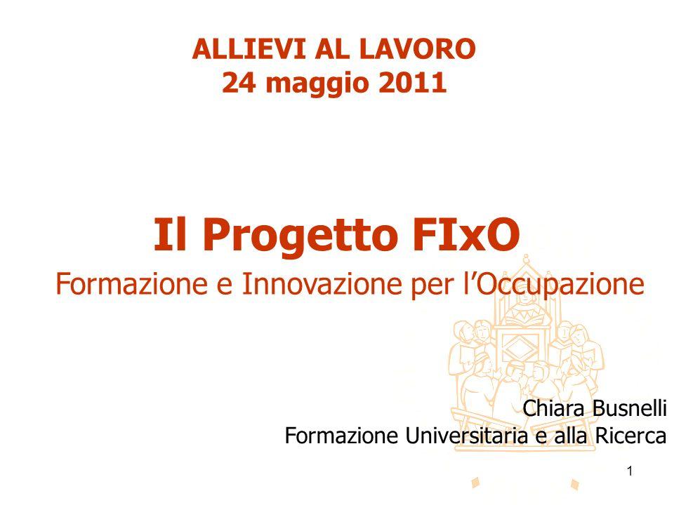 1 Il Progetto FIxO Formazione e Innovazione per lOccupazione ALLIEVI AL LAVORO 24 maggio 2011 Chiara Busnelli Formazione Universitaria e alla Ricerca