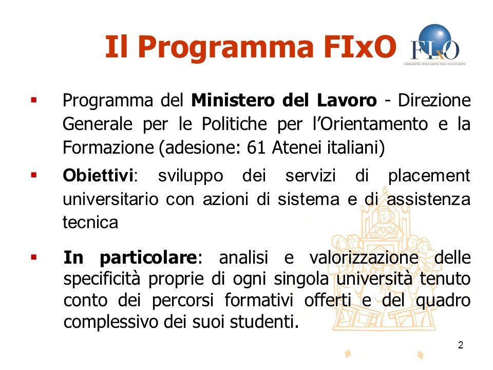 2 Il Programma FIxO Programma del Ministero del Lavoro - Direzione Generale per le Politiche per lOrientamento e la Formazione (adesione: 61 Atenei it