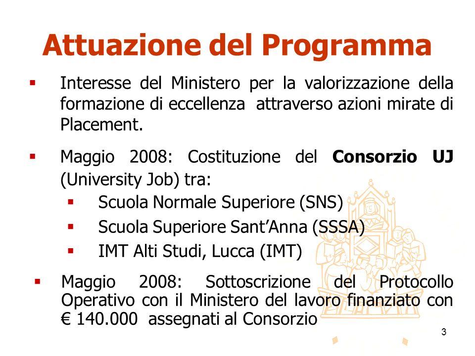 3 Attuazione del Programma Interesse del Ministero per la valorizzazione della formazione di eccellenza attraverso azioni mirate di Placement. Maggio