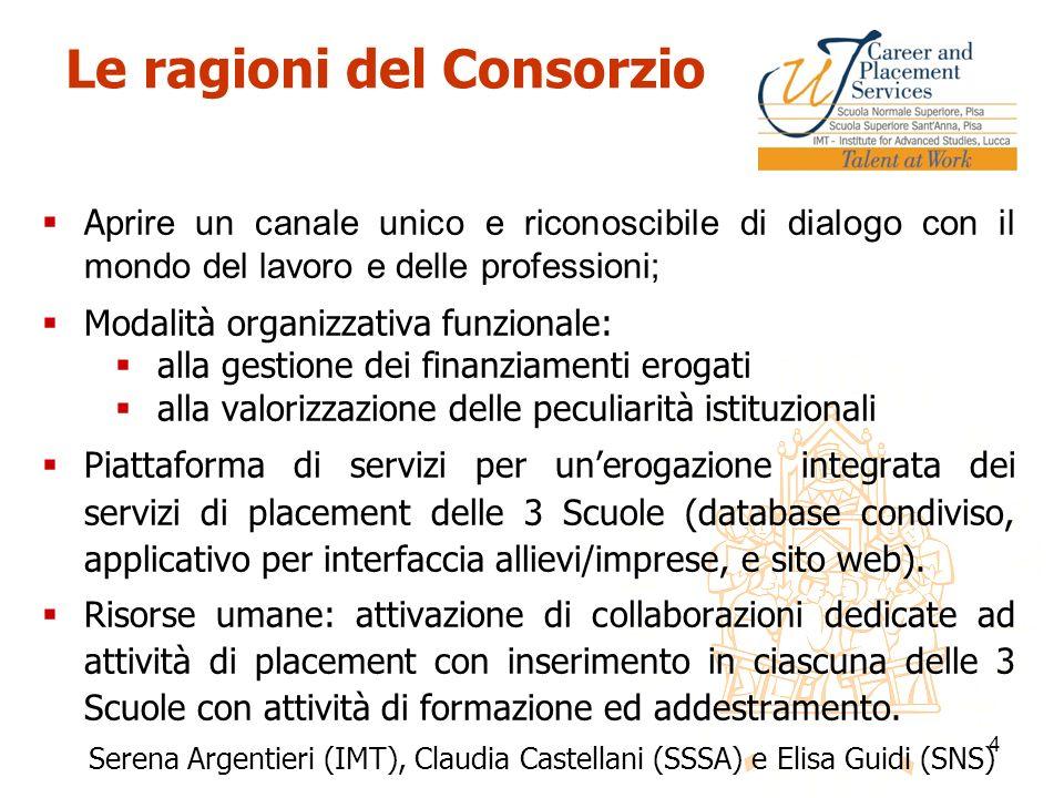 4 Le ragioni del Consorzio A prire un canale unico e riconoscibile di dialogo con il mondo del lavoro e delle professioni; Modalità organizzativa funz