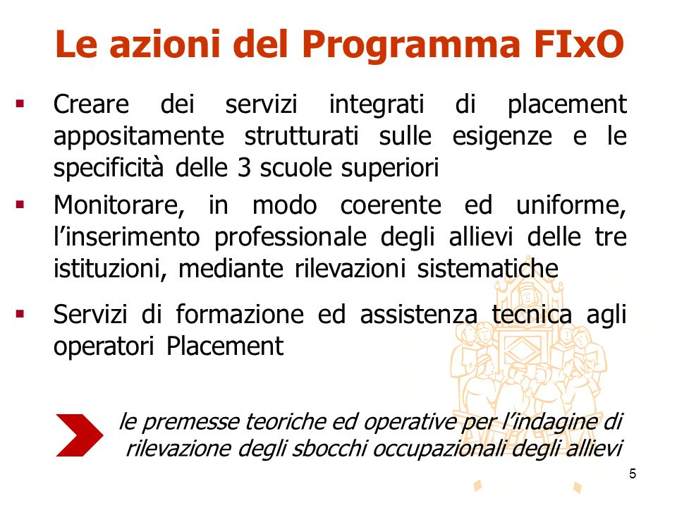5 Le azioni del Programma FIxO Creare dei servizi integrati di placement appositamente strutturati sulle esigenze e le specificità delle 3 scuole supe