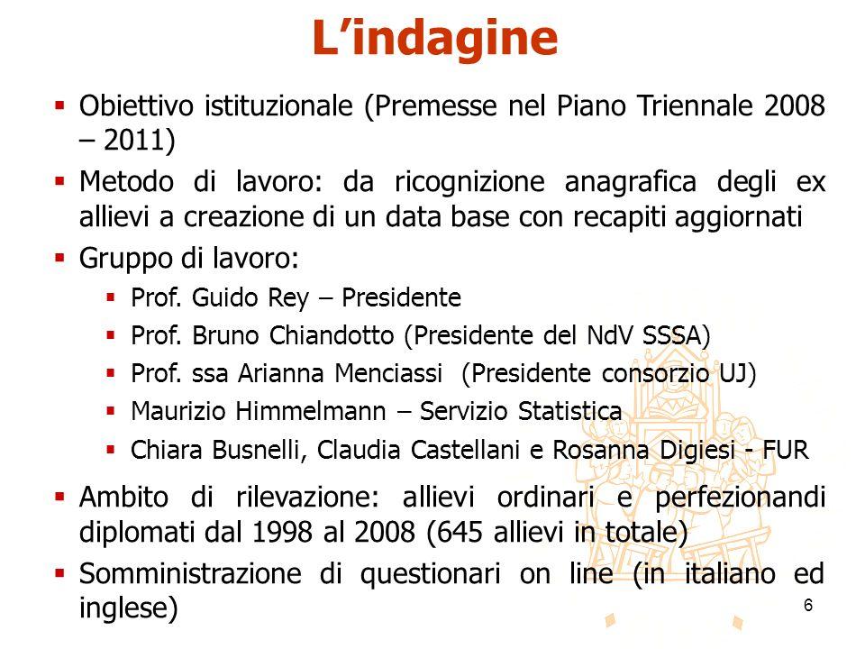 6 Lindagine Obiettivo istituzionale (Premesse nel Piano Triennale 2008 – 2011) Metodo di lavoro: da ricognizione anagrafica degli ex allievi a creazio
