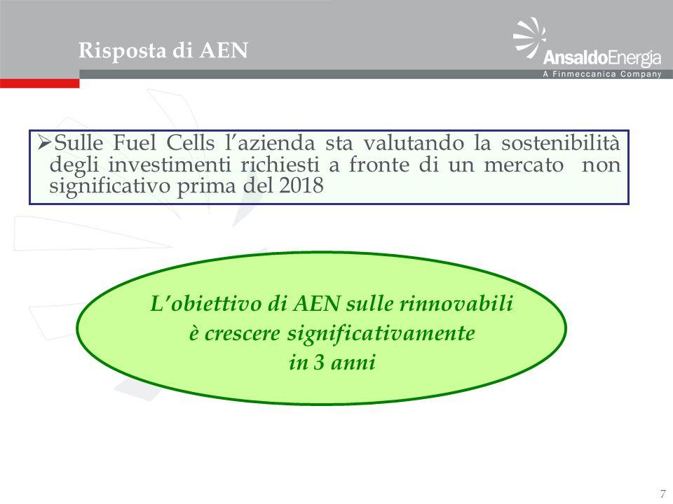 7 Sulle Fuel Cells lazienda sta valutando la sostenibilità degli investimenti richiesti a fronte di un mercato non significativo prima del 2018 Risposta di AEN Lobiettivo di AEN sulle rinnovabili è crescere significativamente in 3 anni