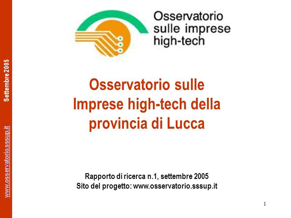www.osservatorio.sssup.itwww.osservatorio.sssup.it Settembre 2005 12 Caratteristiche delle imprese individuate (per settore di appartenenza) SettoreNumero imprese% sul totale Meccatronica1229,4 Farmaceutico49,8 Informatica R&S37,3 Informatica37,3 Energia e Ambiente24,9 Microelettronica24,9 Servizi per innovazione24,9 Biomedicale12,4 Telecomunicazioni Servizi12,4 Altro1126,8 Totale41 100,0
