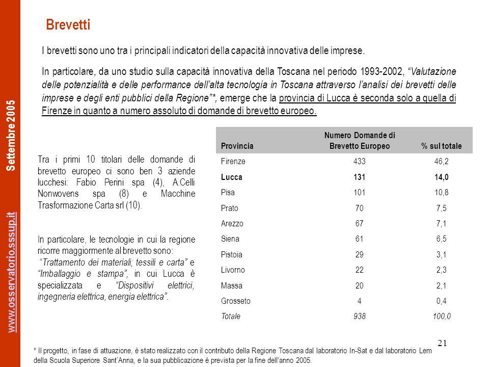 www.osservatorio.sssup.itwww.osservatorio.sssup.it Settembre 2005 21 Brevetti I brevetti sono uno tra i principali indicatori della capacità innovativa delle imprese.