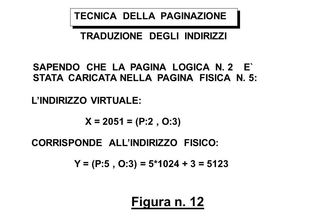 Figura n. 12 TECNICA DELLA PAGINAZIONE TRADUZIONE DEGLI INDIRIZZI SAPENDO CHE LA PAGINA LOGICA N. 2 E` STATA CARICATA NELLA PAGINA FISICA N. 5: LINDIR
