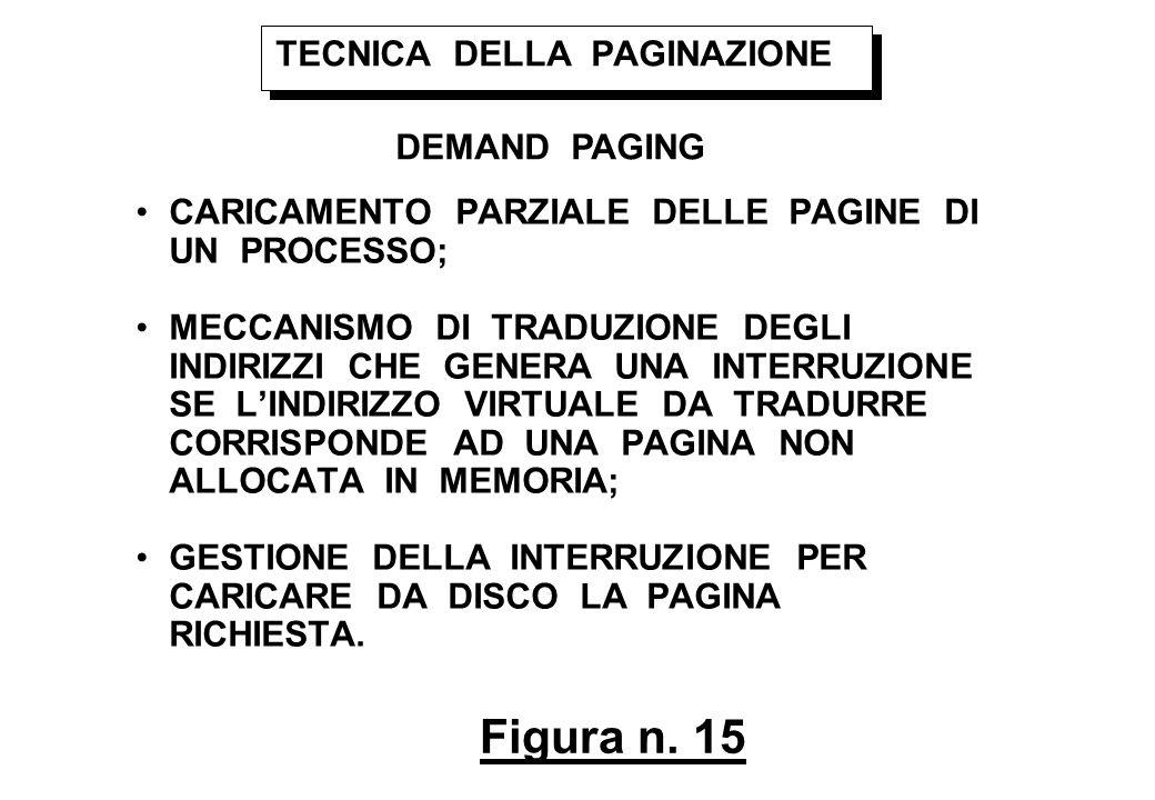 Figura n. 15 TECNICA DELLA PAGINAZIONE DEMAND PAGING CARICAMENTO PARZIALE DELLE PAGINE DI UN PROCESSO; MECCANISMO DI TRADUZIONE DEGLI INDIRIZZI CHE GE