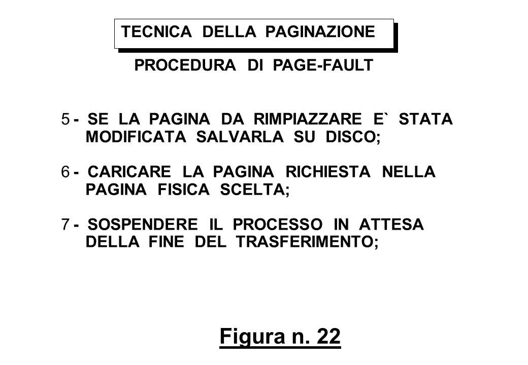 Figura n. 22 TECNICA DELLA PAGINAZIONE PROCEDURA DI PAGE-FAULT 5- SE LA PAGINA DA RIMPIAZZARE E` STATA MODIFICATA SALVARLA SU DISCO; 6- CARICARE LA PA