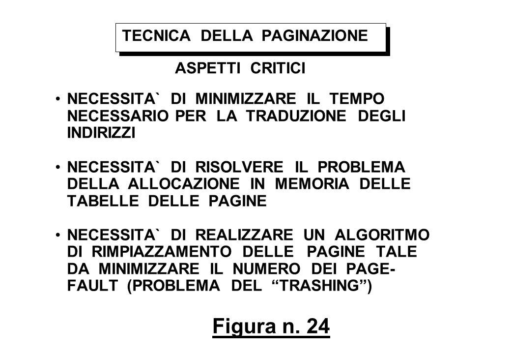 Figura n. 24 TECNICA DELLA PAGINAZIONE ASPETTI CRITICI NECESSITA` DI MINIMIZZARE IL TEMPO NECESSARIO PER LA TRADUZIONE DEGLI INDIRIZZI NECESSITA` DI R
