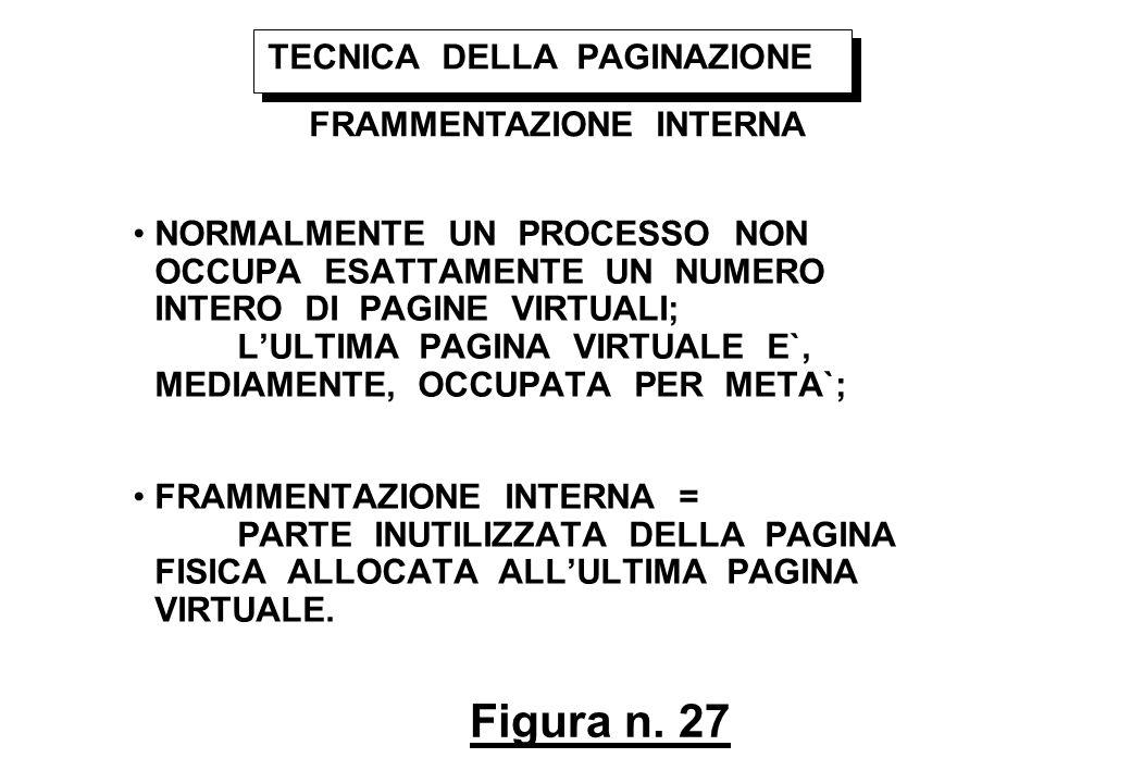 Figura n. 27 TECNICA DELLA PAGINAZIONE FRAMMENTAZIONE INTERNA NORMALMENTE UN PROCESSO NON OCCUPA ESATTAMENTE UN NUMERO INTERO DI PAGINE VIRTUALI; LULT