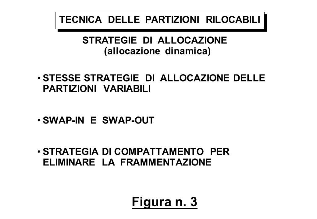 Figura n. 3 TECNICA DELLE PARTIZIONI RILOCABILI STRATEGIE DI ALLOCAZIONE (allocazione dinamica) STESSE STRATEGIE DI ALLOCAZIONE DELLE PARTIZIONI VARIA
