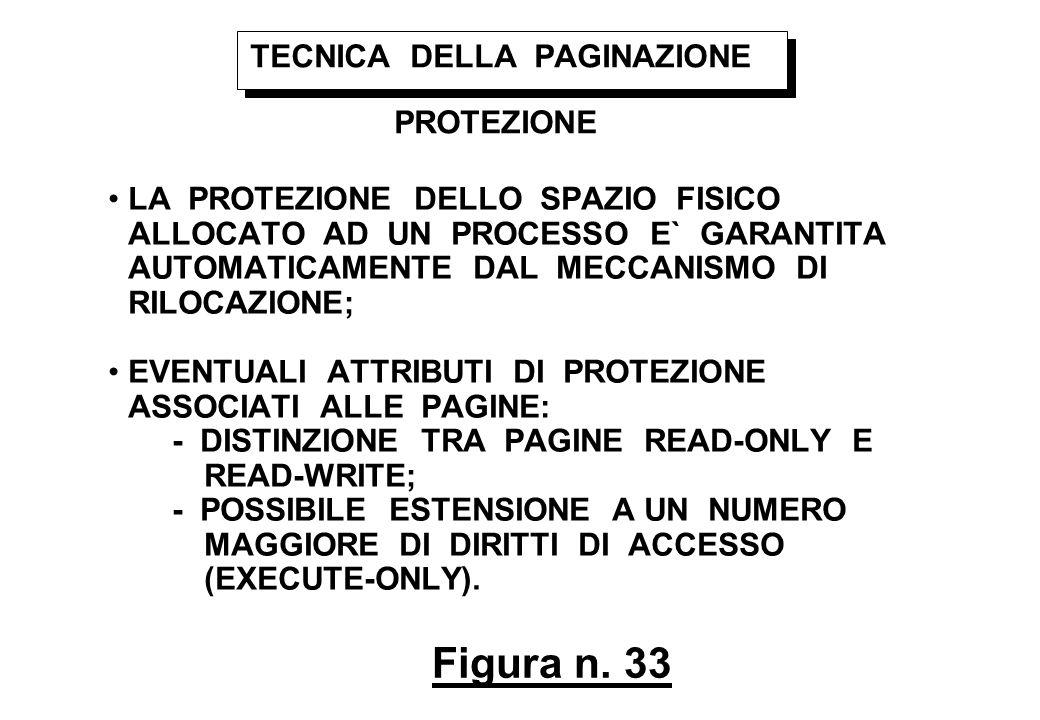 Figura n. 33 TECNICA DELLA PAGINAZIONE PROTEZIONE LA PROTEZIONE DELLO SPAZIO FISICO ALLOCATO AD UN PROCESSO E` GARANTITA AUTOMATICAMENTE DAL MECCANISM