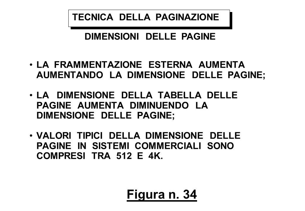 Figura n. 34 TECNICA DELLA PAGINAZIONE DIMENSIONI DELLE PAGINE LA FRAMMENTAZIONE ESTERNA AUMENTA AUMENTANDO LA DIMENSIONE DELLE PAGINE; LA DIMENSIONE
