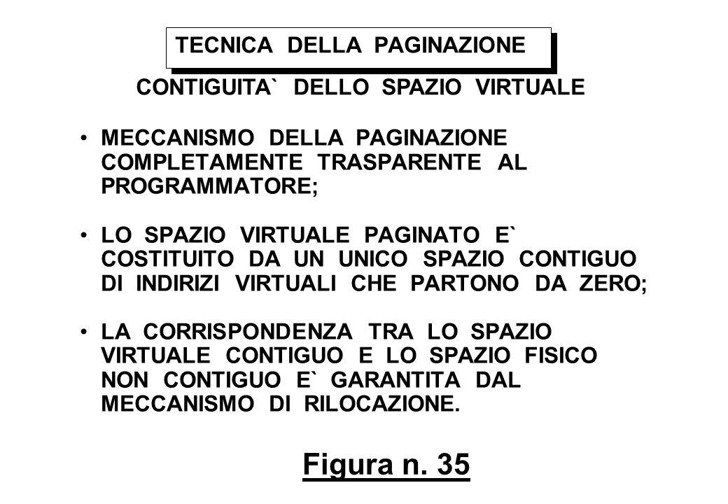 Figura n. 35 TECNICA DELLA PAGINAZIONE CONTIGUITA` DELLO SPAZIO VIRTUALE MECCANISMO DELLA PAGINAZIONE COMPLETAMENTE TRASPARENTE AL PROGRAMMATORE; LO S