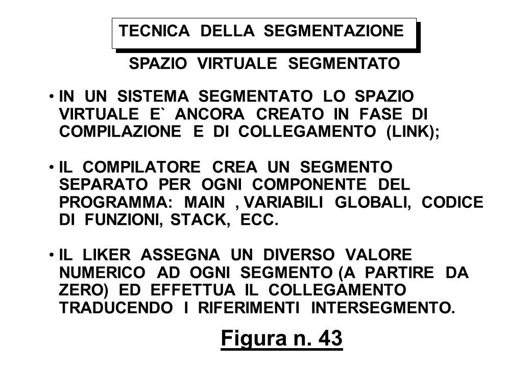 Figura n. 43 TECNICA DELLA SEGMENTAZIONE SPAZIO VIRTUALE SEGMENTATO IN UN SISTEMA SEGMENTATO LO SPAZIO VIRTUALE E` ANCORA CREATO IN FASE DI COMPILAZIO