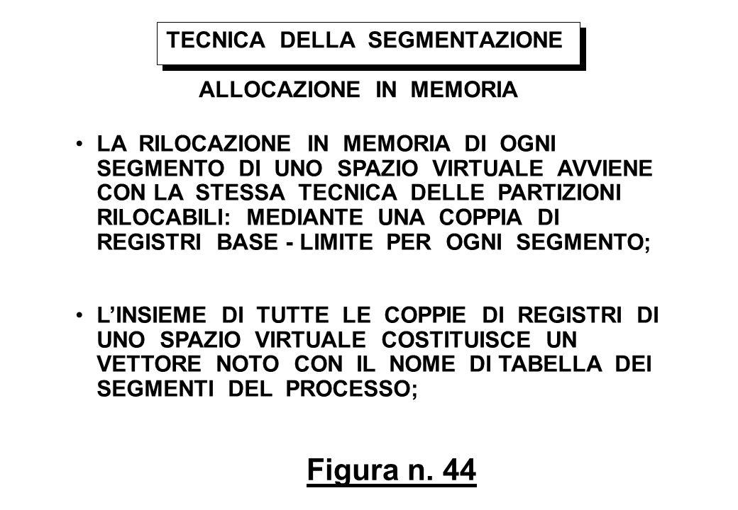 Figura n. 44 TECNICA DELLA SEGMENTAZIONE ALLOCAZIONE IN MEMORIA LA RILOCAZIONE IN MEMORIA DI OGNI SEGMENTO DI UNO SPAZIO VIRTUALE AVVIENE CON LA STESS