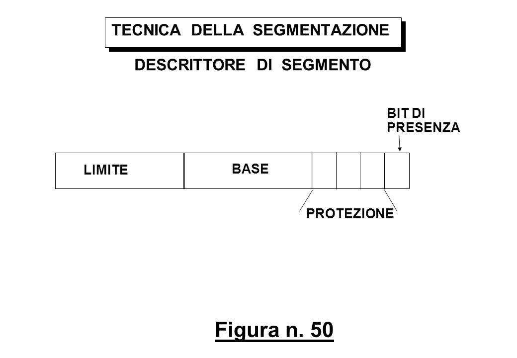 Figura n. 50 TECNICA DELLA SEGMENTAZIONE DESCRITTORE DI SEGMENTO LIMITE BASE BIT DI PRESENZA PROTEZIONE