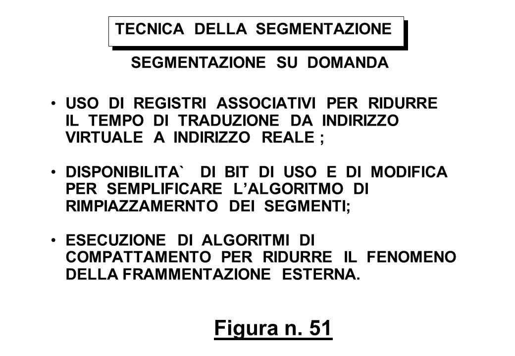 Figura n. 51 TECNICA DELLA SEGMENTAZIONE USO DI REGISTRI ASSOCIATIVI PER RIDURRE IL TEMPO DI TRADUZIONE DA INDIRIZZO VIRTUALE A INDIRIZZO REALE ; DISP