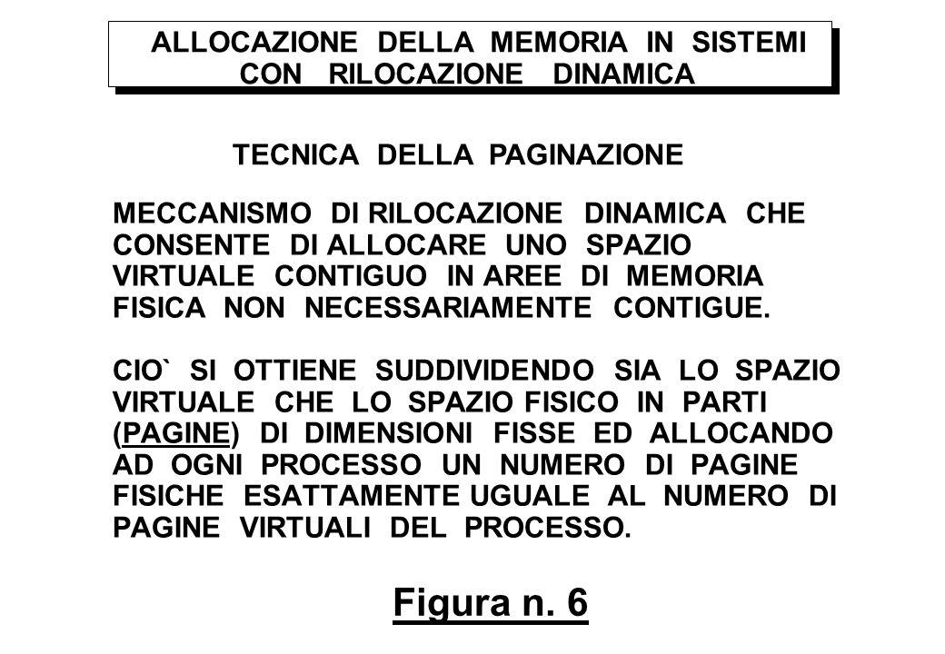 Figura n. 6 ALLOCAZIONE DELLA MEMORIA IN SISTEMI CON RILOCAZIONE DINAMICA TECNICA DELLA PAGINAZIONE MECCANISMO DI RILOCAZIONE DINAMICA CHE CONSENTE DI