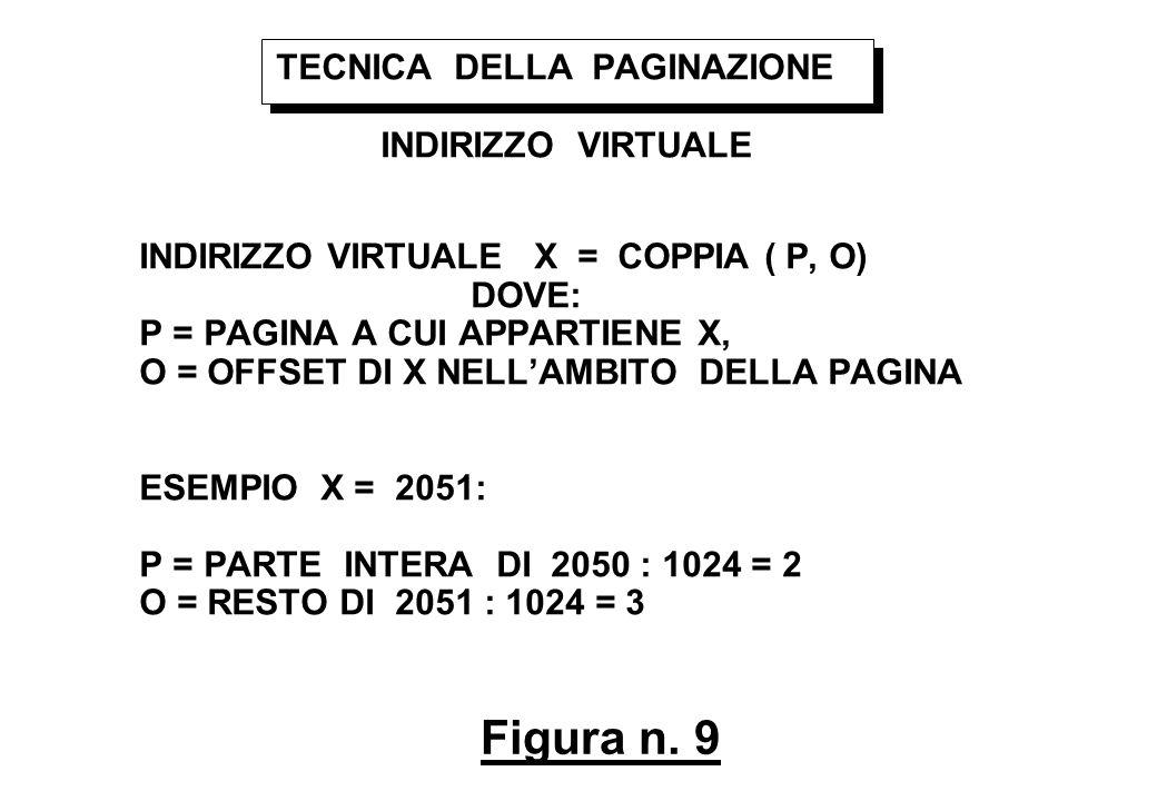 Figura n. 9 TECNICA DELLA PAGINAZIONE INDIRIZZO VIRTUALE INDIRIZZO VIRTUALE X = COPPIA ( P, O) DOVE: P = PAGINA A CUI APPARTIENE X, O = OFFSET DI X NE
