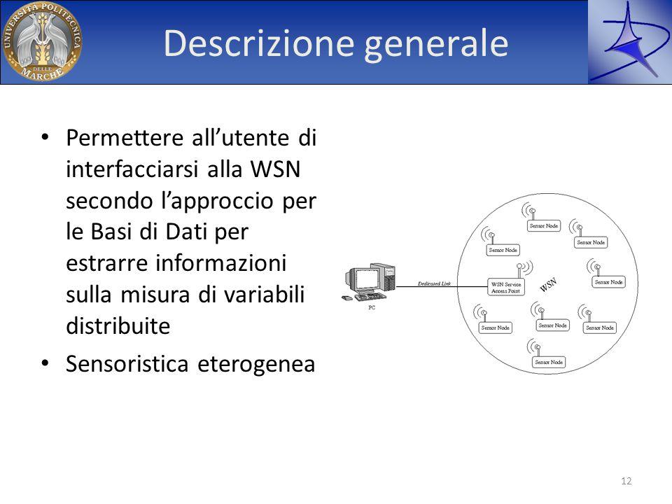Descrizione generale Permettere allutente di interfacciarsi alla WSN secondo lapproccio per le Basi di Dati per estrarre informazioni sulla misura di