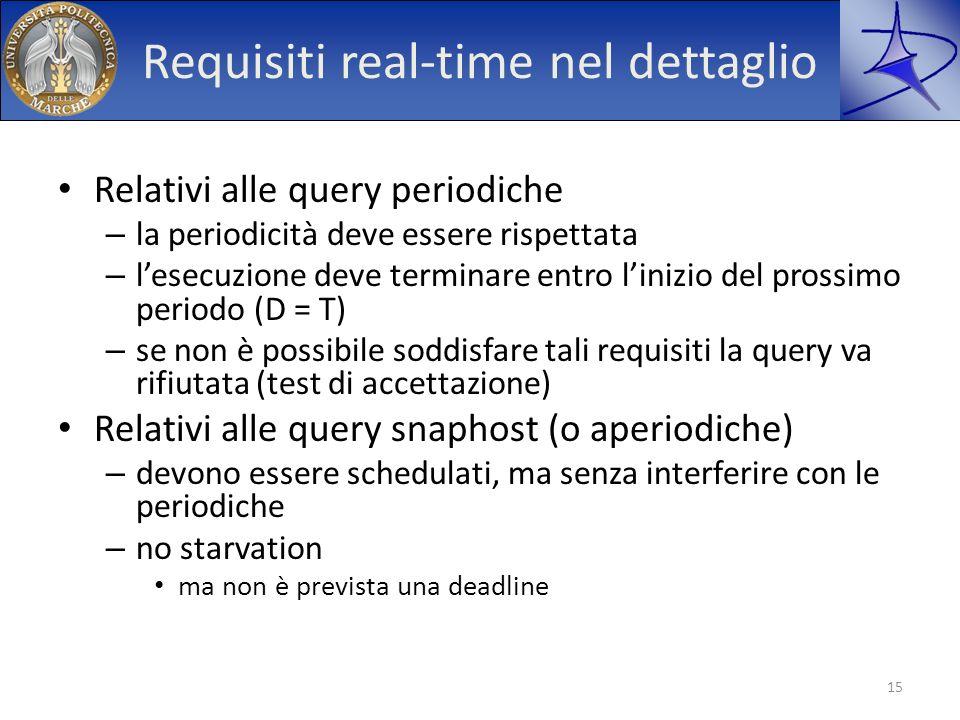 Requisiti real-time nel dettaglio Relativi alle query periodiche – la periodicità deve essere rispettata – lesecuzione deve terminare entro linizio de
