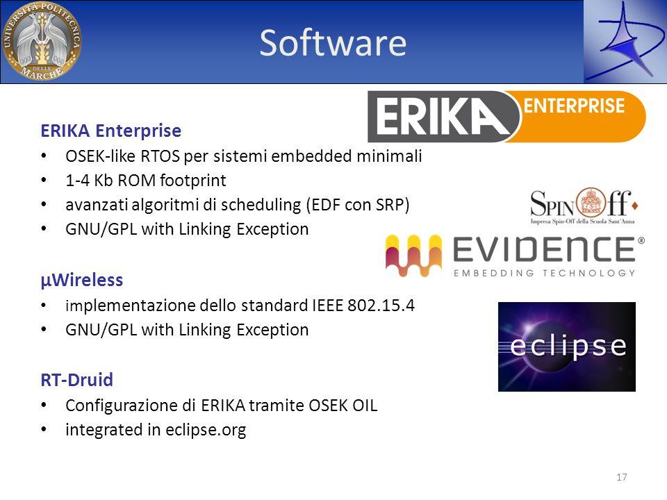 Software ERIKA Enterprise OSEK-like RTOS per sistemi embedded minimali 1-4 Kb ROM footprint avanzati algoritmi di scheduling (EDF con SRP) GNU/GPL wit
