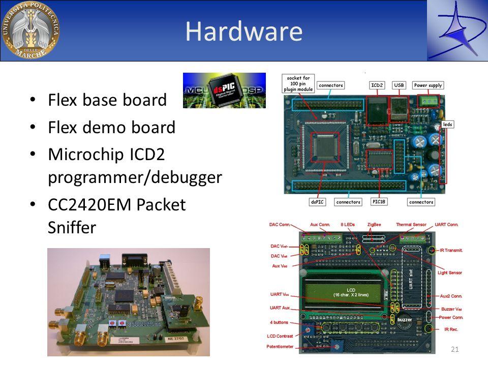 Hardware Flex base board Flex demo board Microchip ICD2 programmer/debugger CC2420EM Packet Sniffer 21