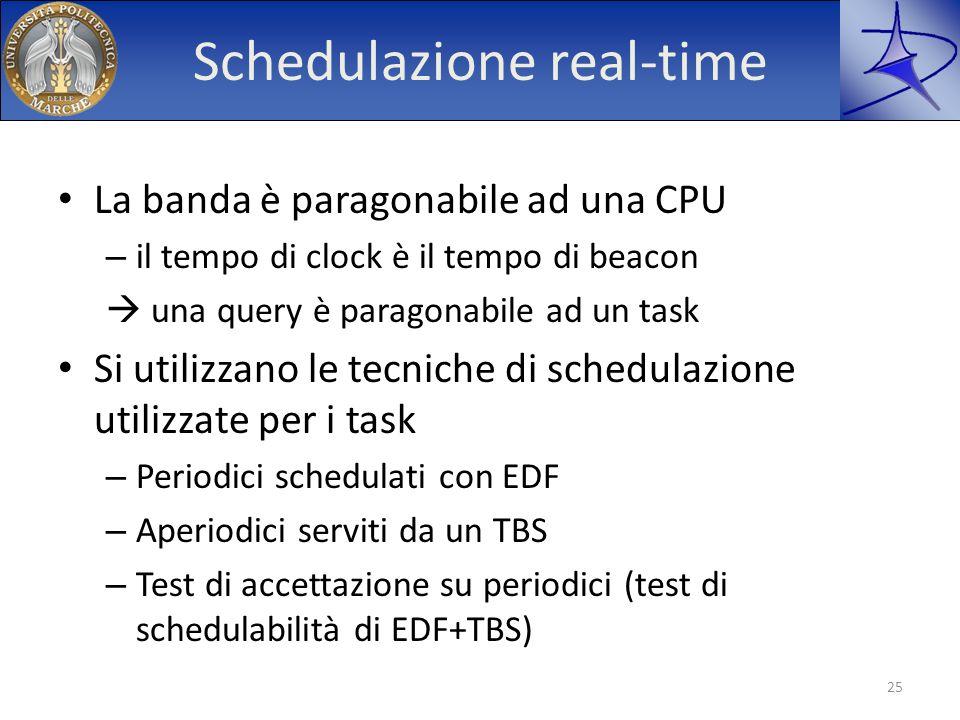 Schedulazione real-time La banda è paragonabile ad una CPU – il tempo di clock è il tempo di beacon una query è paragonabile ad un task Si utilizzano