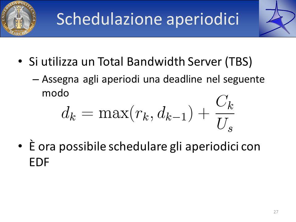 Schedulazione aperiodici Si utilizza un Total Bandwidth Server (TBS) – Assegna agli aperiodi una deadline nel seguente modo È ora possibile schedulare