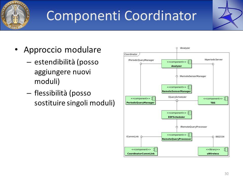 Componenti Coordinator 30 Approccio modulare – estendibilità (posso aggiungere nuovi moduli) – flessibilità (posso sostituire singoli moduli)