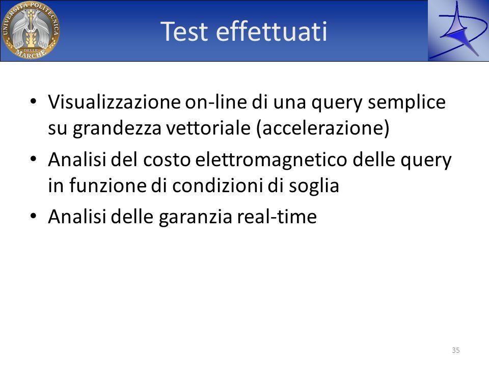 Test effettuati Visualizzazione on-line di una query semplice su grandezza vettoriale (accelerazione) Analisi del costo elettromagnetico delle query i