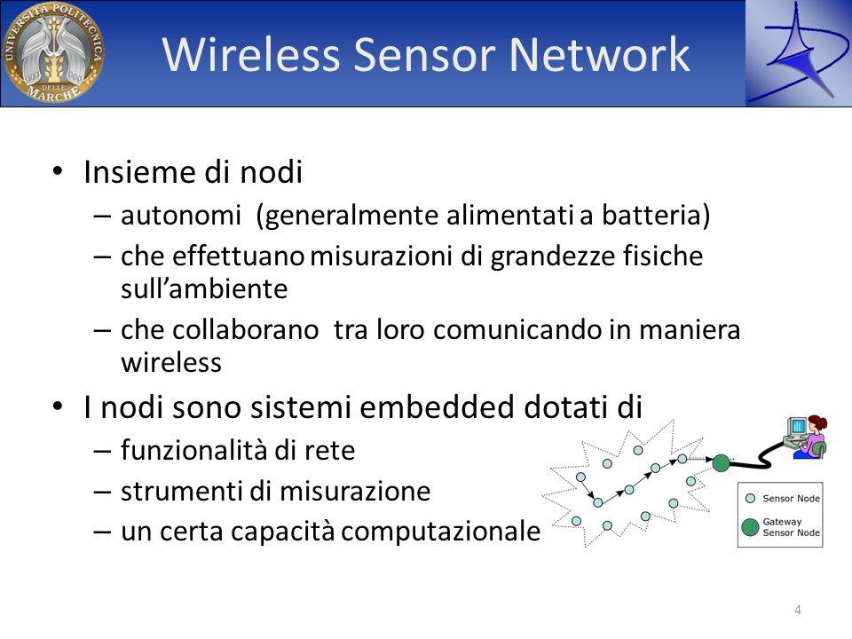 Wireless Sensor Network Insieme di nodi – autonomi (generalmente alimentati a batteria) – che effettuano misurazioni di grandezze fisiche sullambiente