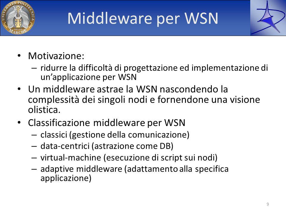 Middleware per WSN Motivazione: – ridurre la difficoltà di progettazione ed implementazione di unapplicazione per WSN Un middleware astrae la WSN nasc