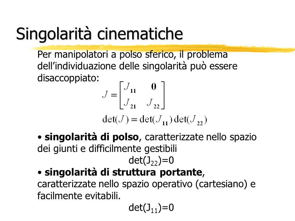 Per manipolatori a polso sferico, il problema dellindividuazione delle singolarità può essere disaccoppiato: singolarità di polso, caratterizzate nell