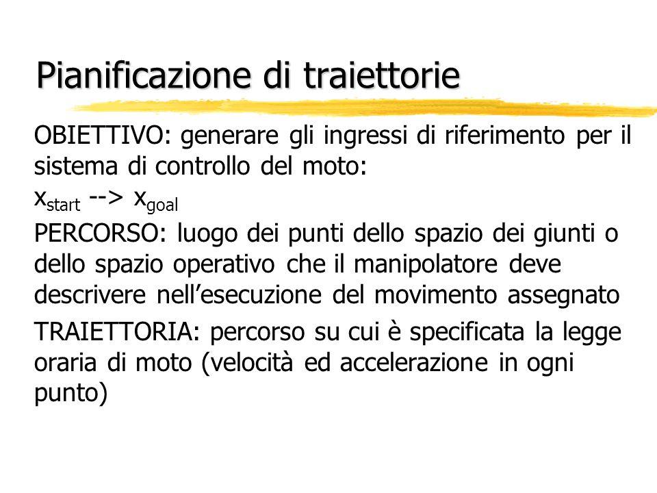 Pianificazione di traiettorie OBIETTIVO: generare gli ingressi di riferimento per il sistema di controllo del moto: x start --> x goal PERCORSO: luogo