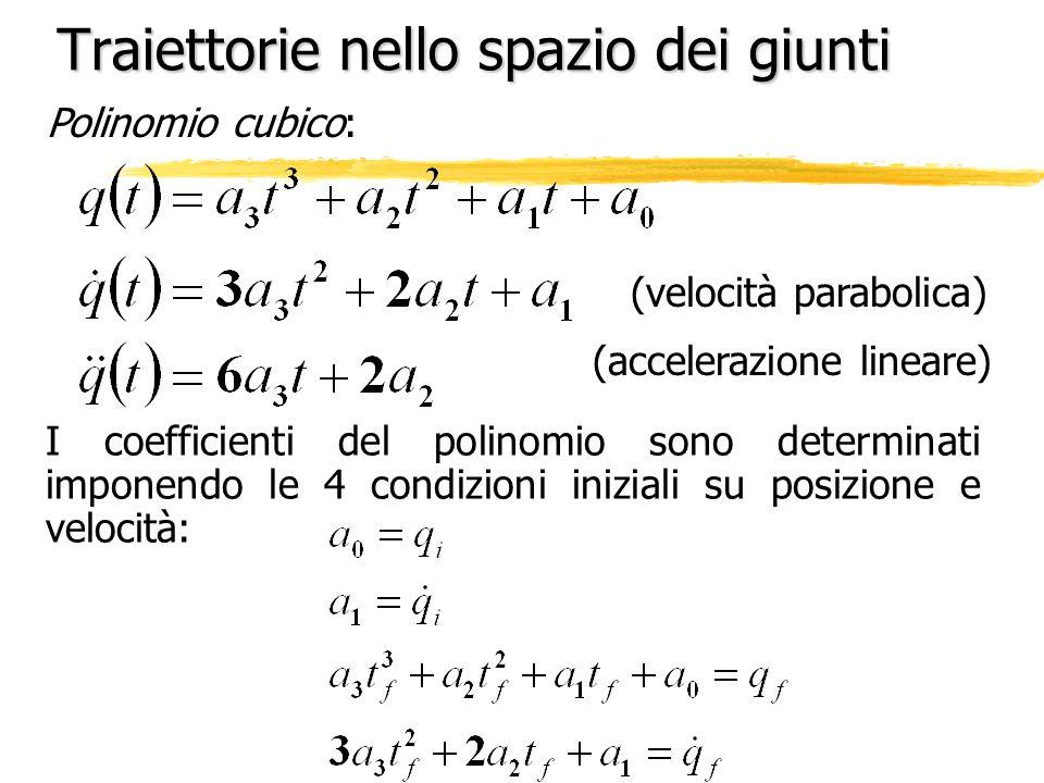 Traiettorie nello spazio dei giunti Polinomio cubico: (velocità parabolica) (accelerazione lineare) I coefficienti del polinomio sono determinati impo