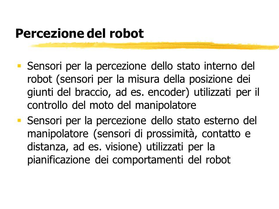 Percezione del robot Sensori per la percezione dello stato interno del robot (sensori per la misura della posizione dei giunti del braccio, ad es. enc