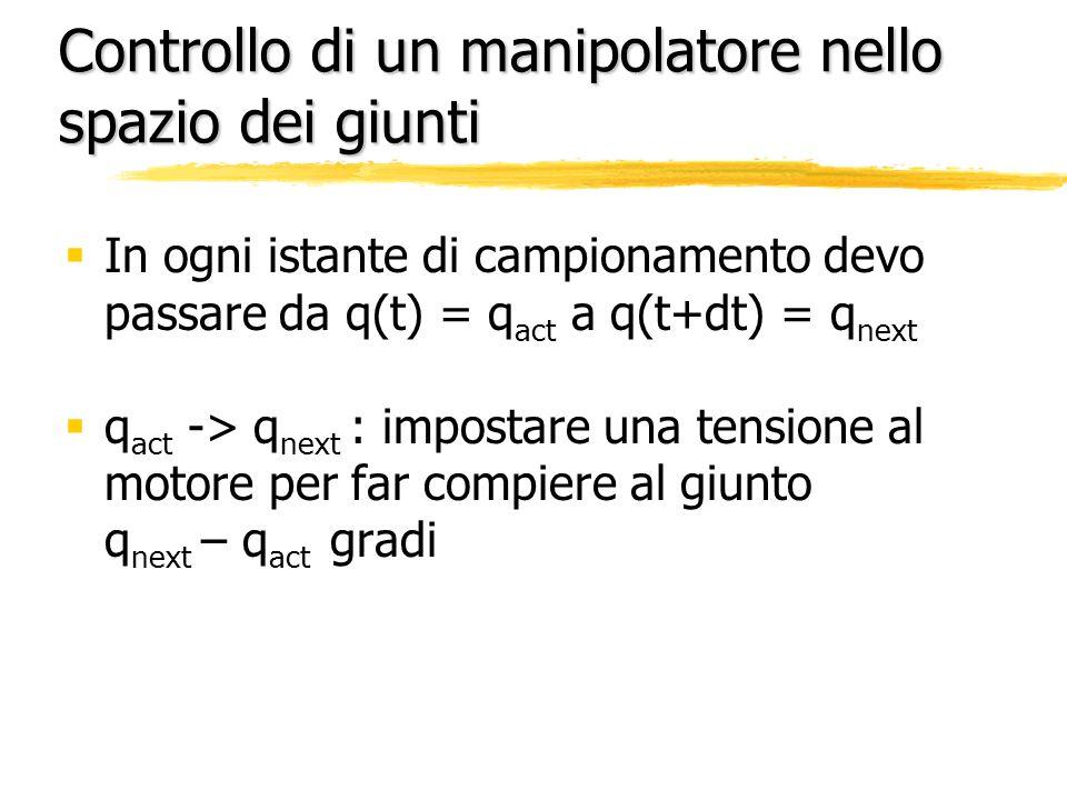 Controllo di un manipolatore nello spazio dei giunti In ogni istante di campionamento devo passare da q(t) = q act a q(t+dt) = q next q act -> q next