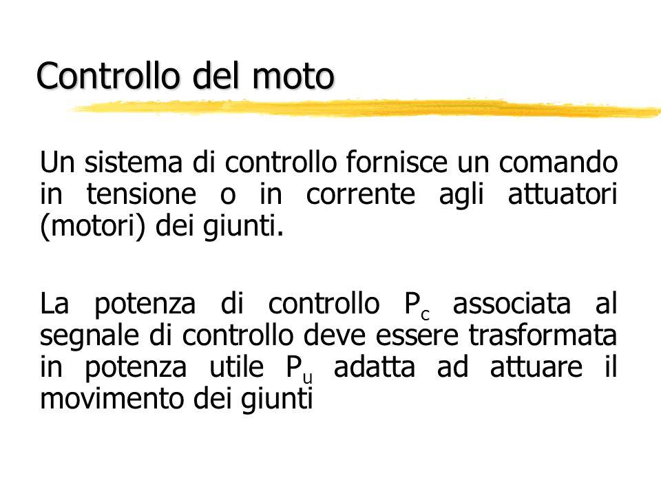 Controllo del moto Un sistema di controllo fornisce un comando in tensione o in corrente agli attuatori (motori) dei giunti. La potenza di controllo P
