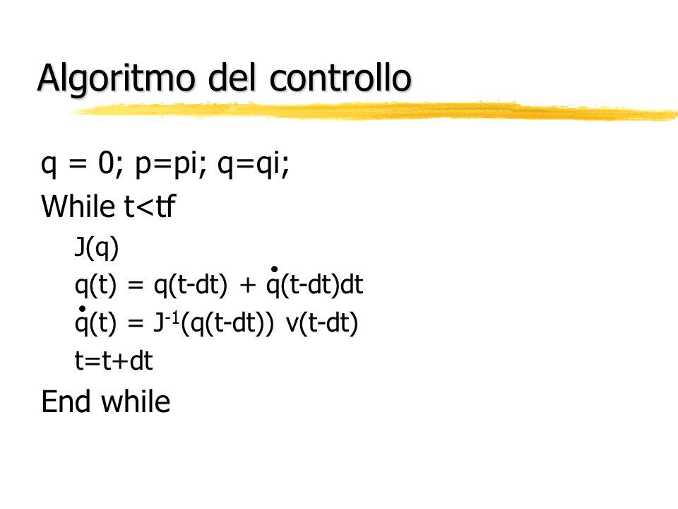 Algoritmo del controllo q = 0; p=pi; q=qi; While t<tf J(q) q(t) = q(t-dt) + q(t-dt)dt q(t) = J -1 (q(t-dt)) v(t-dt) t=t+dt End while